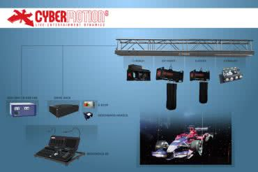 XLNT CyberMotion System